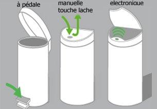 poubelle coulissante sous evier leroy merlin brosse electrostatique. Black Bedroom Furniture Sets. Home Design Ideas