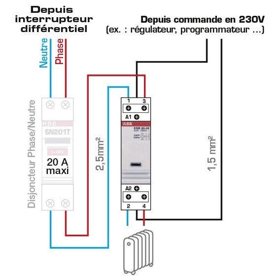 Contacteur abb 230 v 20 a leroy merlin - Comment brancher une sonnette electrique ...