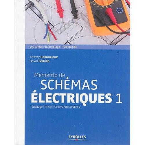 Debroussailleuse thermique stihl pas cher avec leroy - Debroussailleuse brico depot ...