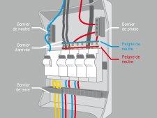 Comment mettre aux normes un tableau lectrique leroy merlin - Mise aux normes tableau electrique ...
