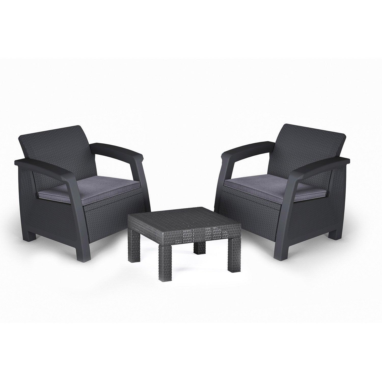 Salon De Jardin Plastique Bricomarche – Qaland.com